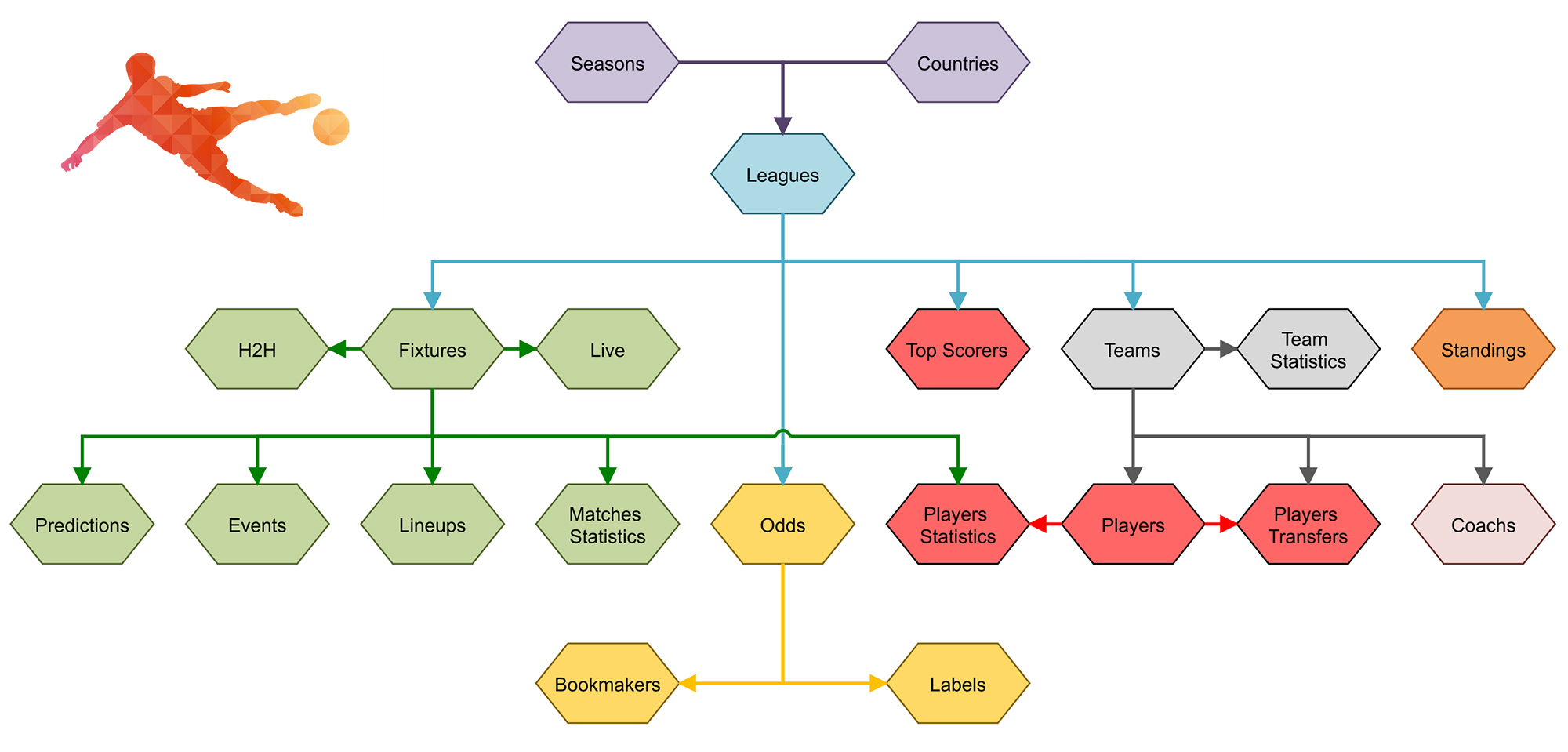 blog image ARCHITECTURE